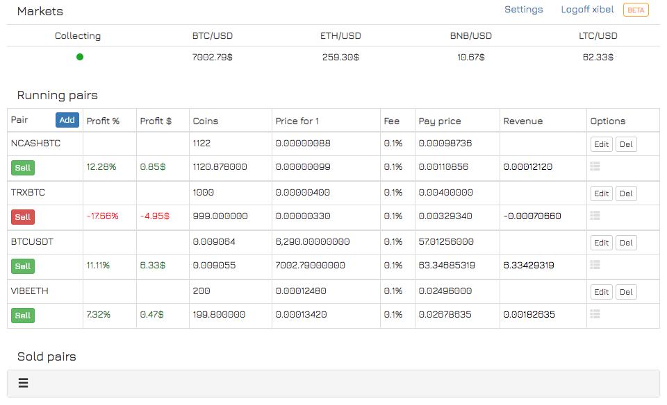 Het dashboard van al je running pairs (sets) met daaronder je resultaten van je verkochte pairs.